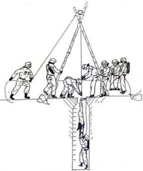ein mgliche anwendung der bockleiter ist die rettung von personen aus engen schchten - Feuerwehrubungen Beispiele