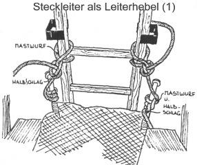 die trage oder zb steckleiterteil mit dem verletzten wird mit dem mastwurf und halbschlag am steckleiterhebel fixiert wie es auf dem bild zu sehen ist - Feuerwehrubungen Beispiele
