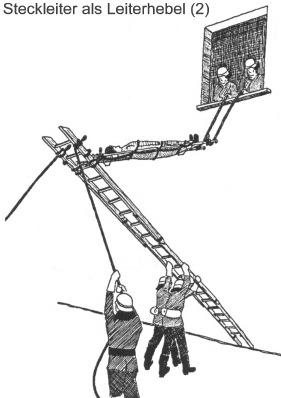 die leinen am futeil der trage dienen als verlngerter hebel beim herablassen der trage die beiden leinen am leiterhebel dienen zur sicherung gegen - Feuerwehrubungen Beispiele