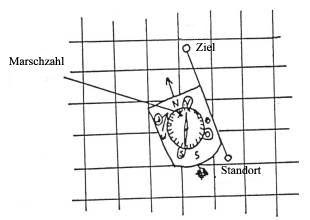 kartenkunde grundlagen zu landkarten kompass marschzahl. Black Bedroom Furniture Sets. Home Design Ideas